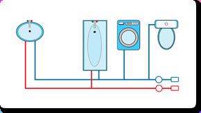 сколько стоит замена труб в ванной Стоимость материала: трубы полипропилен, муфты, переходники, крепления 2 шаровых крана — 2000 руб.
