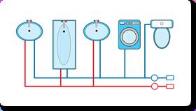 стоимость замены труб в квартире - Замена труб в квартире цена 4000 руб. — за установку счетчиков воды денег не возьмем.